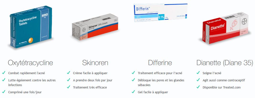 medicament contre l'acne