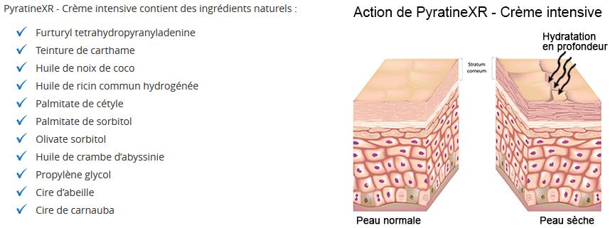 crème rosacée