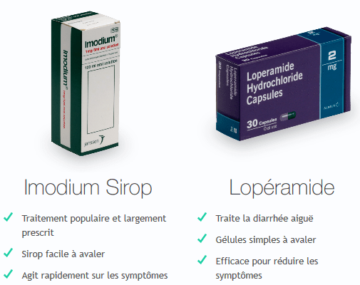 médicament contre la diarrhée