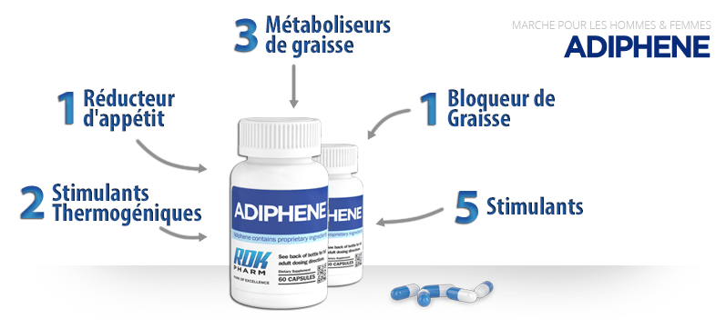 adiphene ingredients