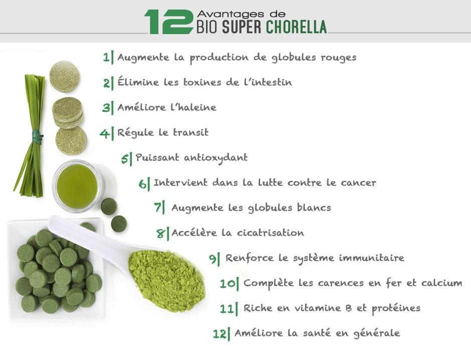 chlorella bienfaits